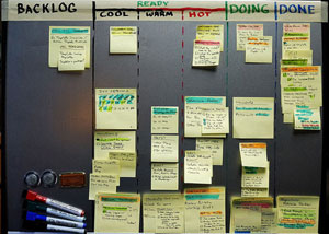 Productivity board