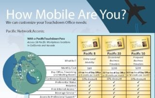Pacific Workplaces Pacific Touchdown Plans