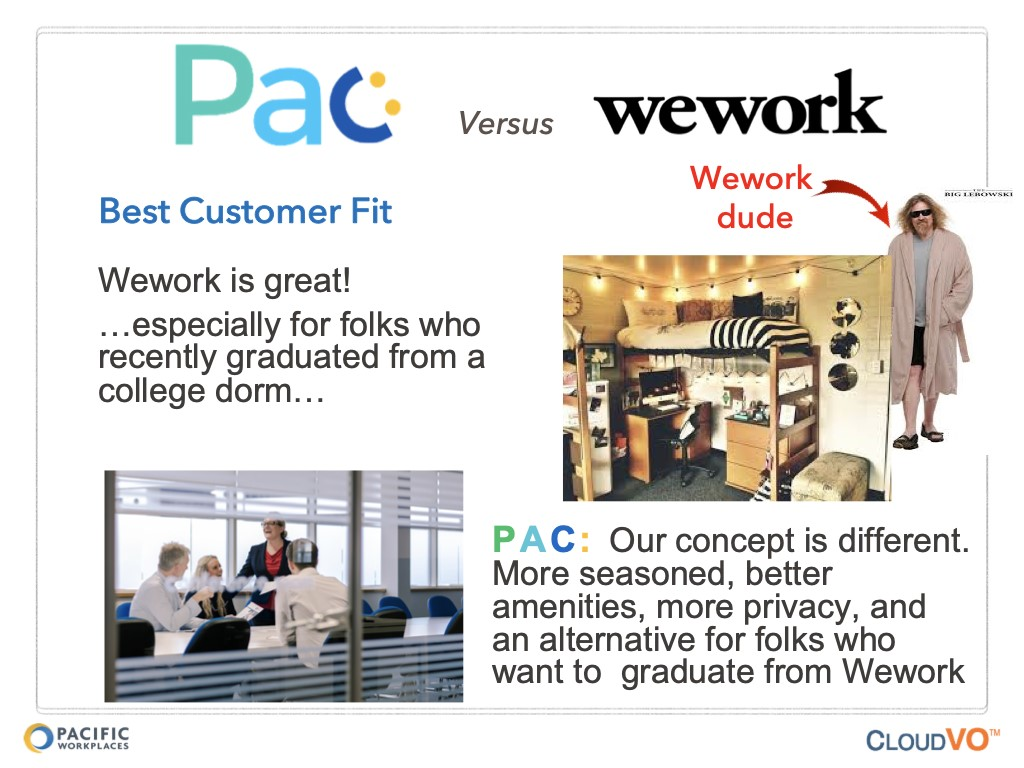 WeWork versus Pacific Workplaces positioning in the marketplace