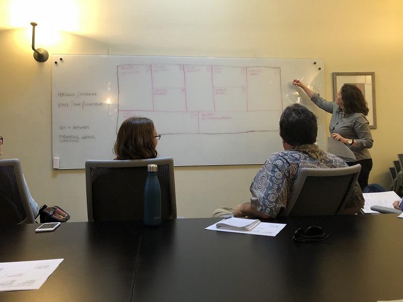 NextSpace Coworking Santa Cruz Kaptivo Electronic White Board